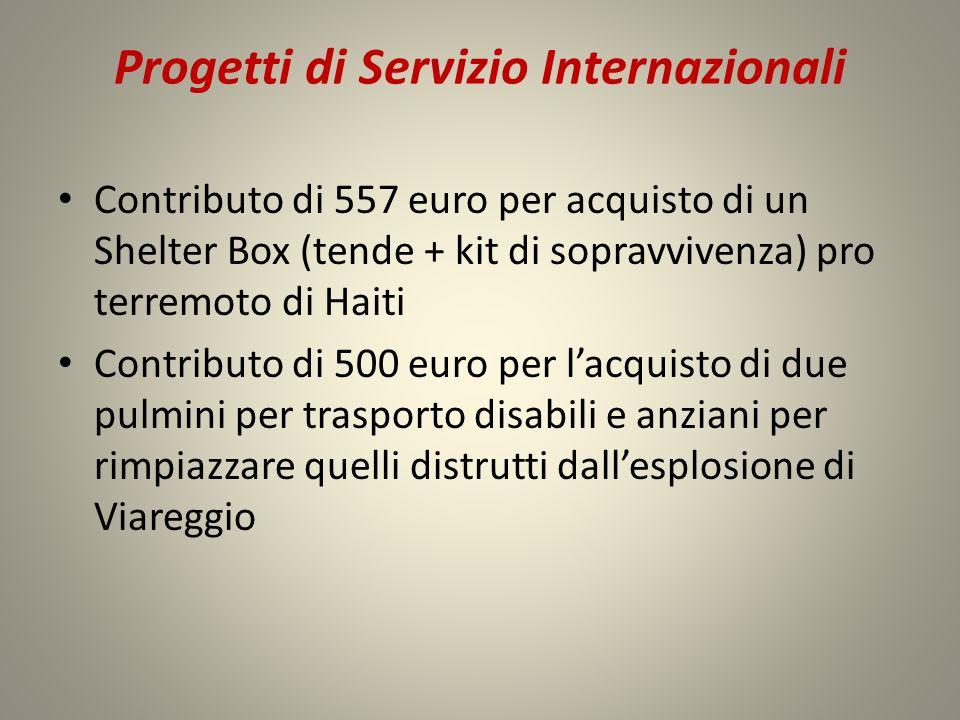 Contributo di 557 euro per acquisto di un Shelter Box (tende + kit di sopravvivenza) pro terremoto di Haiti Contributo di 500 euro per lacquisto di du
