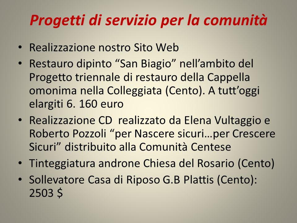 Progetti di servizio per la comunità Realizzazione nostro Sito Web Restauro dipinto San Biagio nellambito del Progetto triennale di restauro della Cap