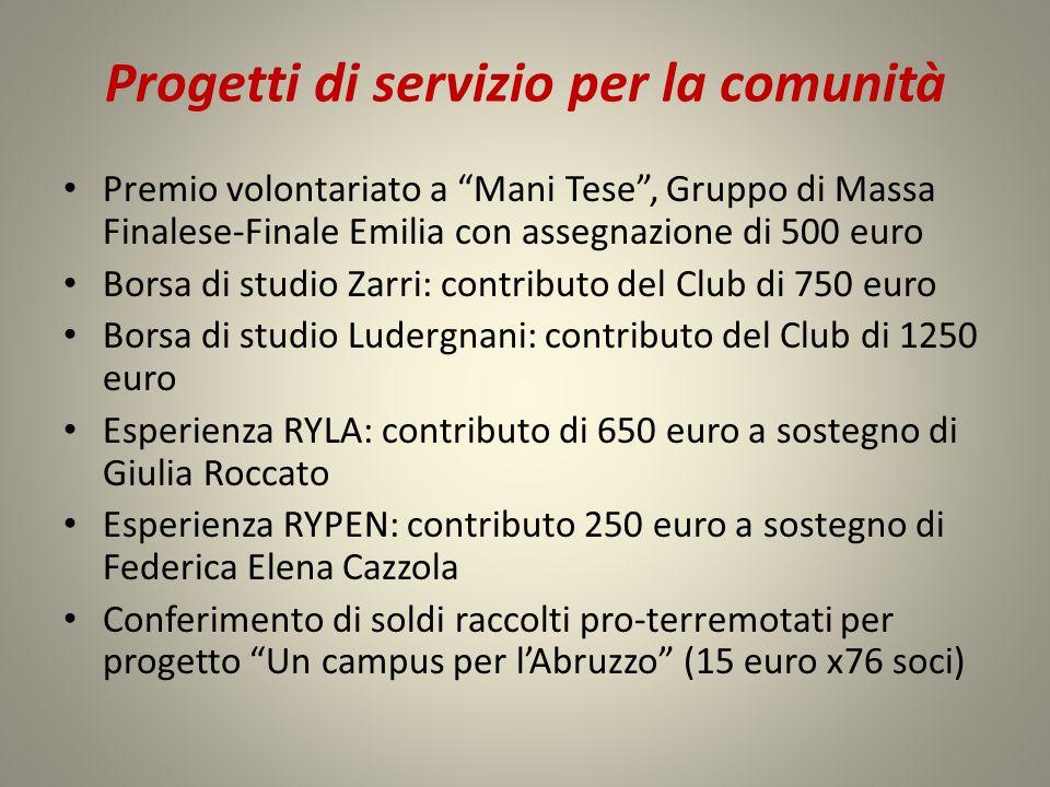 Progetti di servizio per la comunità Premio volontariato a Mani Tese, Gruppo di Massa Finalese-Finale Emilia con assegnazione di 500 euro Borsa di stu