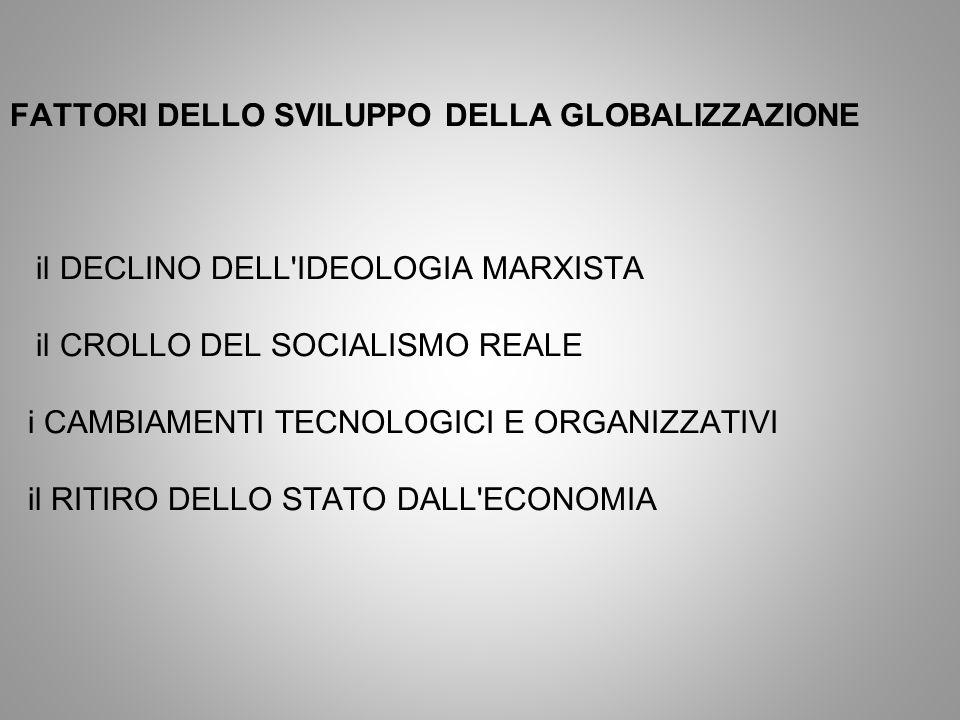 FATTORI DELLO SVILUPPO DELLA GLOBALIZZAZIONE il DECLINO DELL'IDEOLOGIA MARXISTA il CROLLO DEL SOCIALISMO REALE i CAMBIAMENTI TECNOLOGICI E ORGANIZZATI