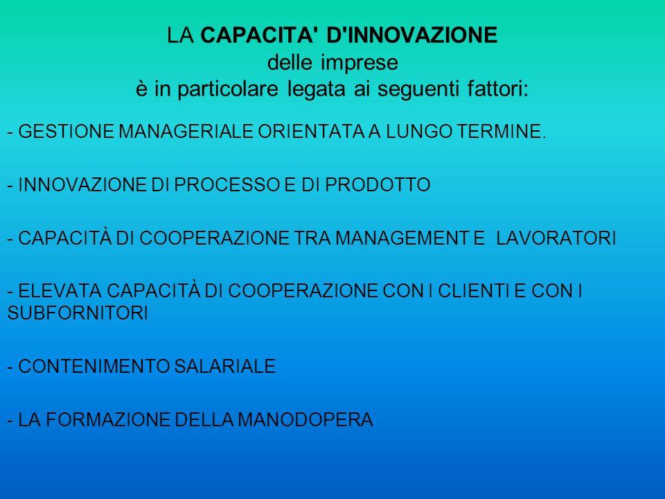 LA CAPACITA' D'INNOVAZIONE delle imprese è in particolare legata ai seguenti fattori: - GESTIONE MANAGERIALE ORIENTATA A LUNGO TERMINE. - INNOVAZIONE