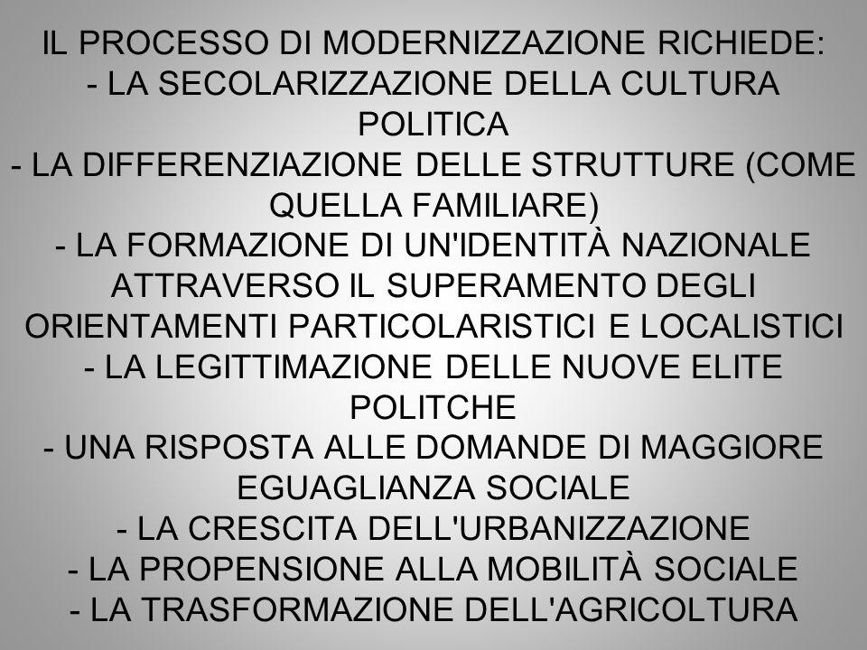 IL PROCESSO DI MODERNIZZAZIONE RICHIEDE: - LA SECOLARIZZAZIONE DELLA CULTURA POLITICA - LA DIFFERENZIAZIONE DELLE STRUTTURE (COME QUELLA FAMILIARE) -