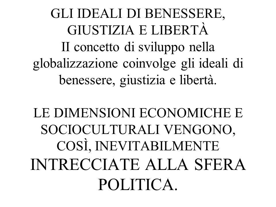 GLI IDEALI DI BENESSERE, GIUSTIZIA E LIBERTÀ II concetto di sviluppo nella globalizzazione coinvolge gli ideali di benessere, giustizia e libertà. LE