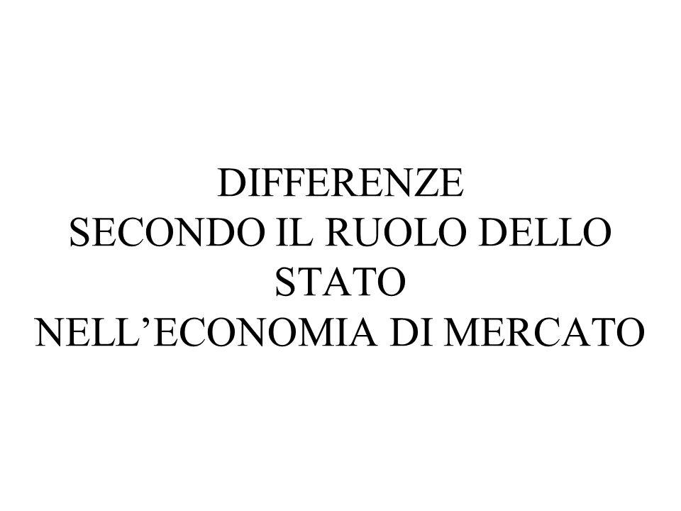 DIFFERENZE SECONDO IL RUOLO DELLO STATO NELLECONOMIA DI MERCATO