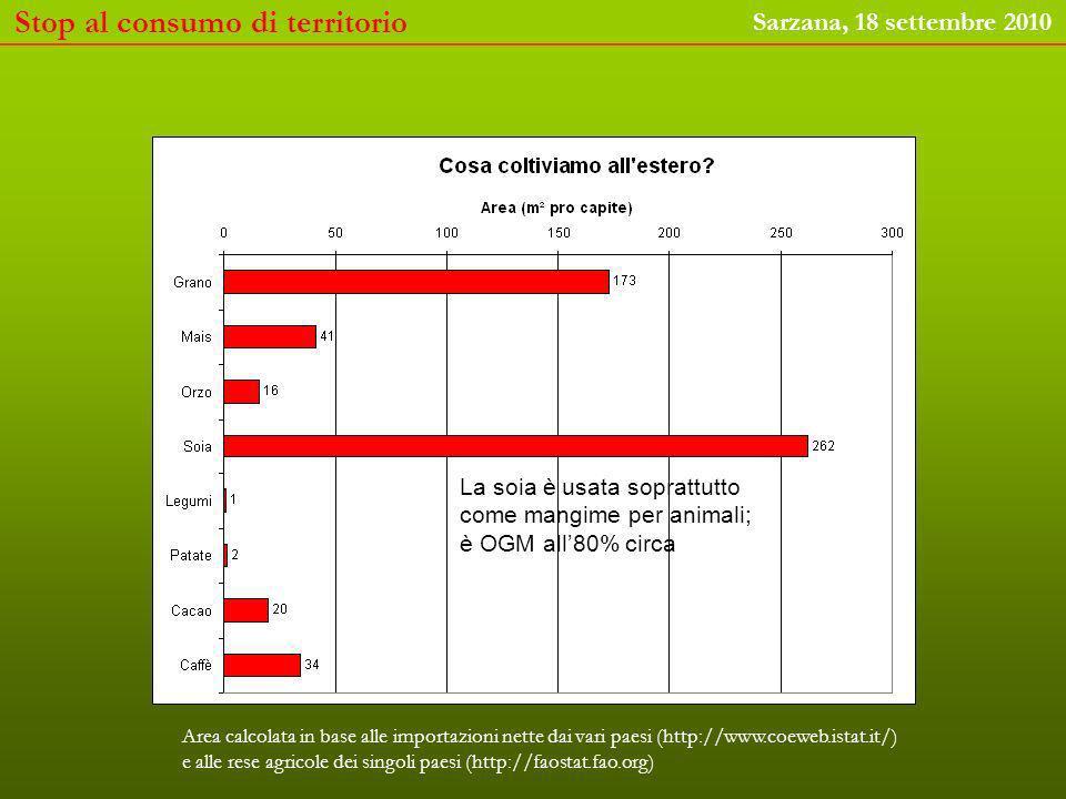 Stop al consumo di territorio Sarzana, 18 settembre 2010 Area calcolata in base alle importazioni nette dai vari paesi (http://www.coeweb.istat.it/) e alle rese agricole dei singoli paesi (http://faostat.fao.org) La soia è usata soprattutto come mangime per animali; è OGM all80% circa