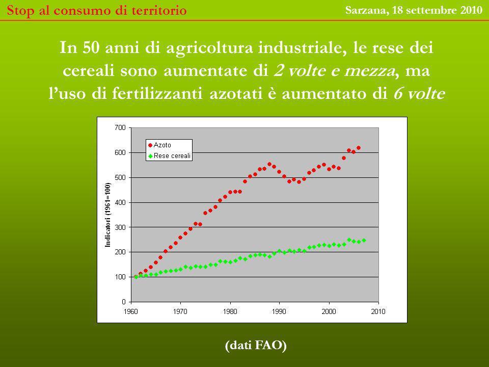 In 50 anni di agricoltura industriale, le rese dei cereali sono aumentate di 2 volte e mezza, ma luso di fertilizzanti azotati è aumentato di 6 volte Stop al consumo di territorio Sarzana, 18 settembre 2010 (dati FAO)