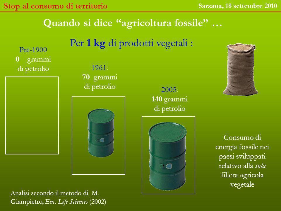 7 kcal di origine fossile per ogni kcal di cibo prodotta oil food (quasi 7 barili!) per lalimentazione media annua di un occidentale Oltre 1000 litri di petrolio equivalente In totale: 1600 kcal da combustibili fossili per 100 g di cibo.