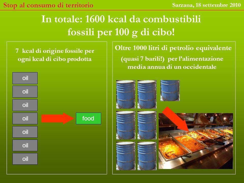 Il picco del petrolio ovvero una risorsa non rinnovabile prima o poi finisce … Tempo (min) Livello (cm) Stop al consumo di territorio Sarzana, 18 settembre 2010