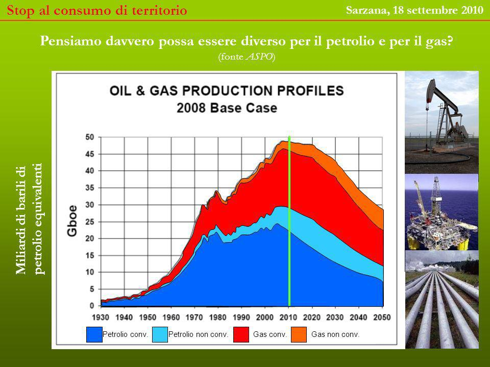 Pensiamo davvero possa essere diverso per il petrolio e per il gas.