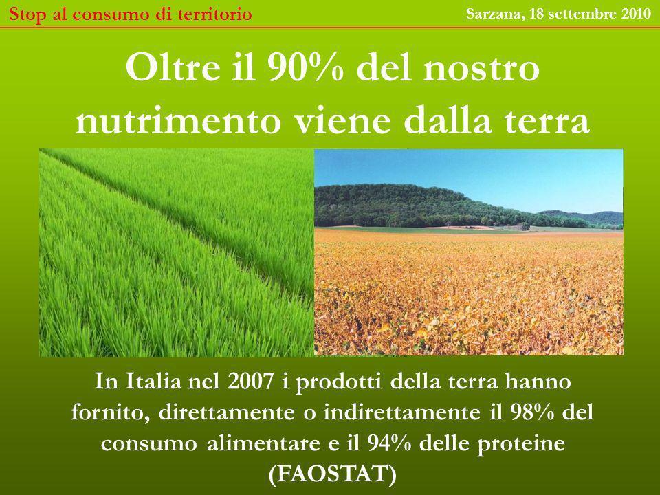 Stop al consumo di territorio Sarzana, 18 settembre 2010 La fonte di tutte le informazioni è il database FAOSTAT (http://faostat.fao.org)