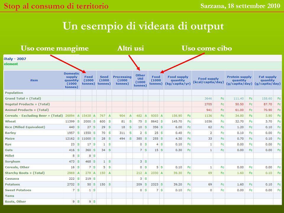 Stop al consumo di territorio Sarzana, 18 settembre 2010 Un esempio di videata di output Uso come mangime Uso come ciboAltri usiUso come ciboAltri usiUso come mangimeUso come ciboAltri usi