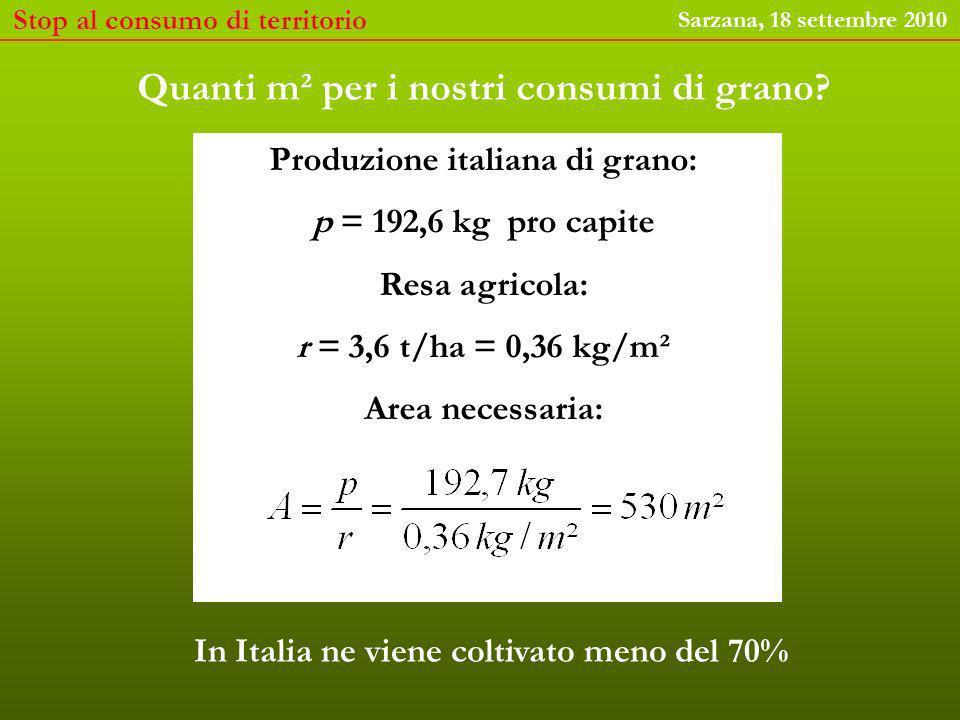 Stop al consumo di territorio Sarzana, 18 settembre 2010 Produzione italiana di grano: p = 192,6 kg pro capite Resa agricola: r = 3,6 t/ha = 0,36 kg/m² Area necessaria: Quanti m² per i nostri consumi di grano.