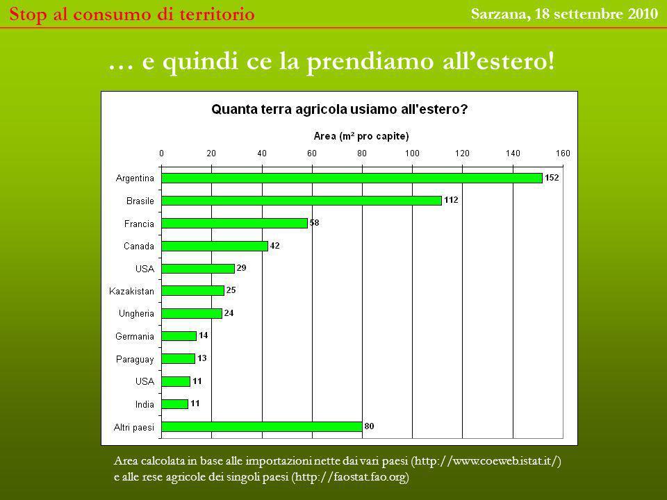 Stop al consumo di territorio Sarzana, 18 settembre 2010 … e quindi ce la prendiamo allestero.