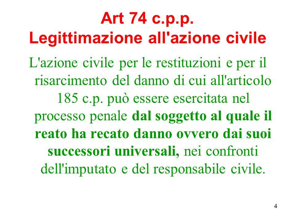 Art 74 c.p.p.