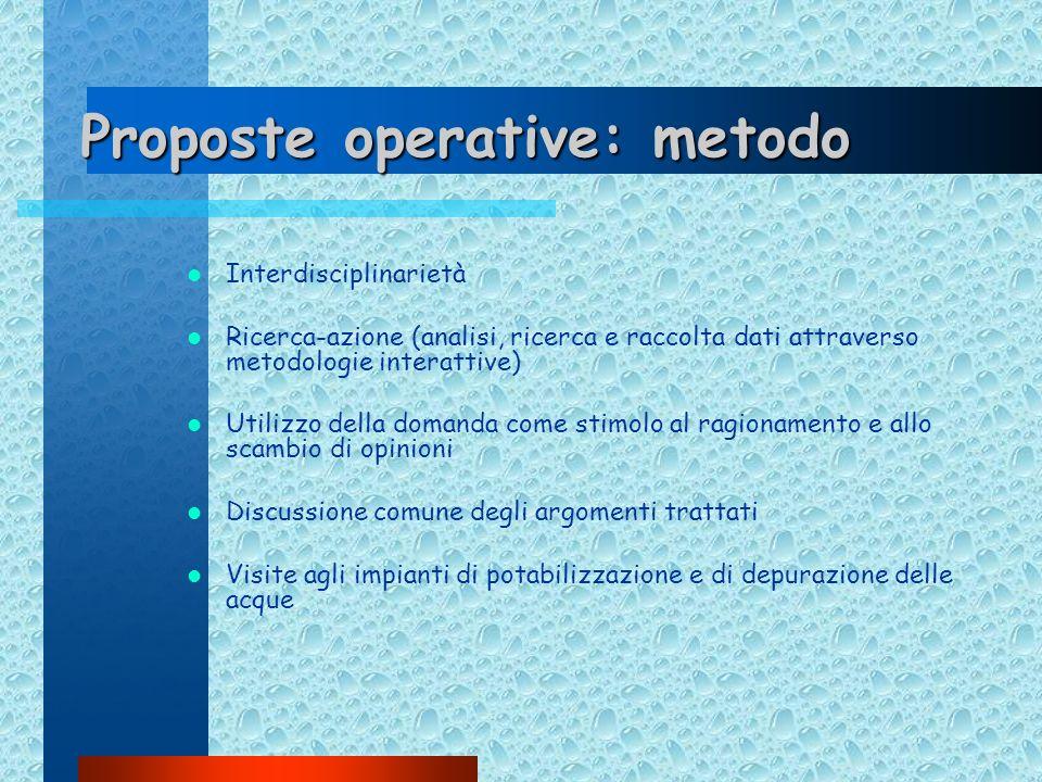 Proposte operative: metodo Interdisciplinarietà Ricerca-azione (analisi, ricerca e raccolta dati attraverso metodologie interattive) Utilizzo della do