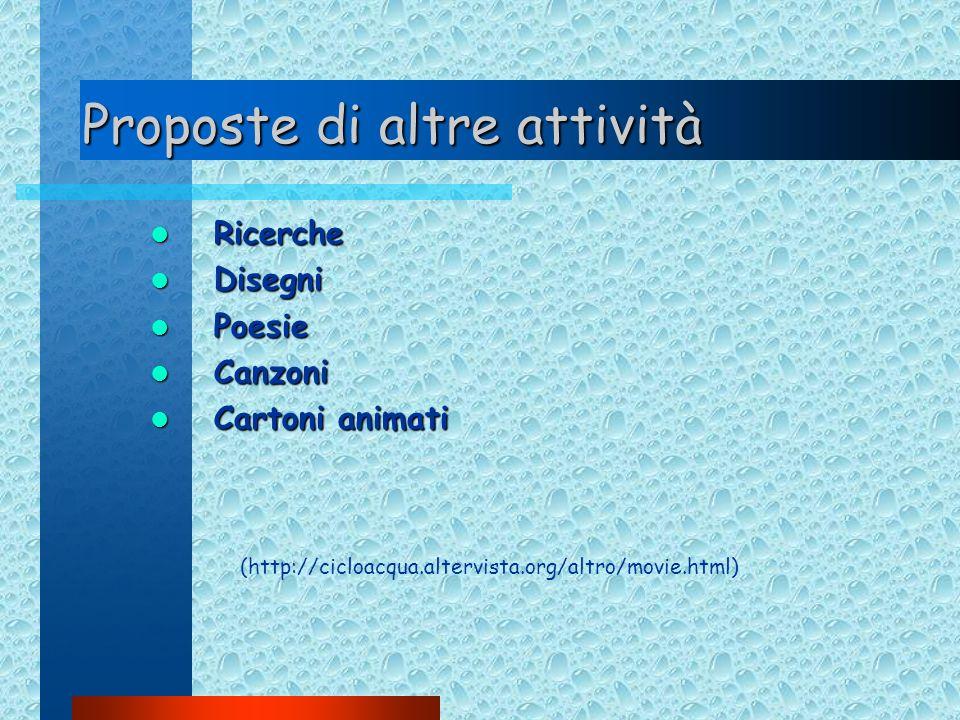 Proposte di altre attività Ricerche Ricerche Disegni Disegni Poesie Poesie Canzoni Canzoni Cartoni animati Cartoni animati (http://cicloacqua.altervis