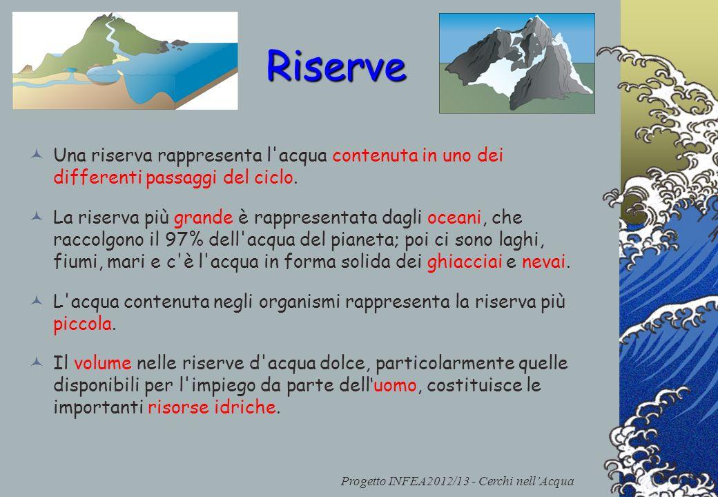 Progetto INFEA2012/13 - Cerchi nellAcqua Riserve Riserve Una riserva rappresenta l'acqua contenuta in uno dei differenti passaggi del ciclo. La riserv