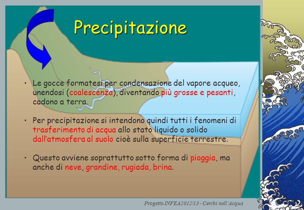 Progetto INFEA2012/13 - Cerchi nellAcqua Precipitazione Le gocce formatesi per condensazione del vapore acqueo, unendosi (coalescenza), diventando più