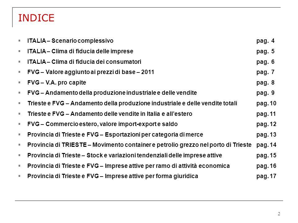 2 INDICE ITALIA – Scenariocomplessivopag. 4 ITALIA – Clima di fiducia delle impresepag. 5 ITALIA – Clima di fiducia dei consumatoripag. 6 FVG – Valore