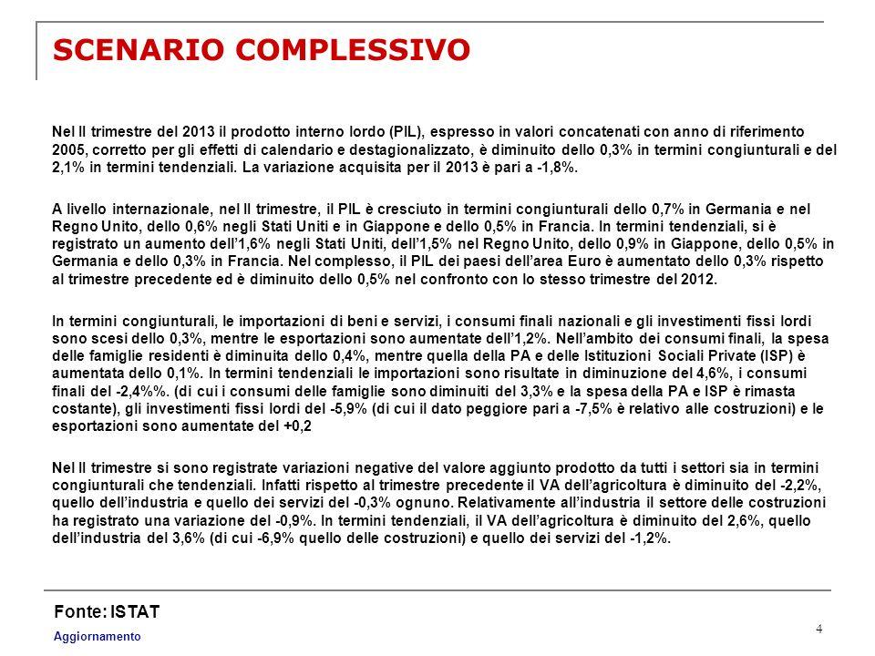 4 SCENARIO COMPLESSIVO Nel II trimestre del 2013 il prodotto interno lordo (PIL), espresso in valori concatenati con anno di riferimento 2005, corrett
