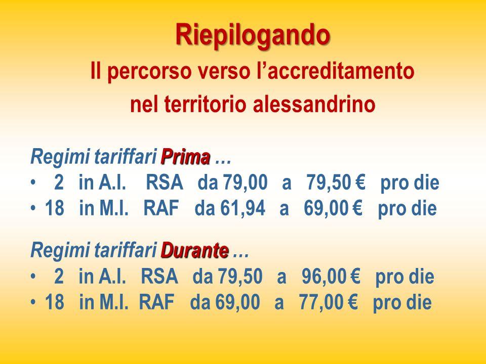 Riepilogando Il percorso verso laccreditamento nel territorio alessandrino Prima Regimi tariffari Prima … 2 in A.I. RSA da 79,00 a 79,50 pro die 18 in