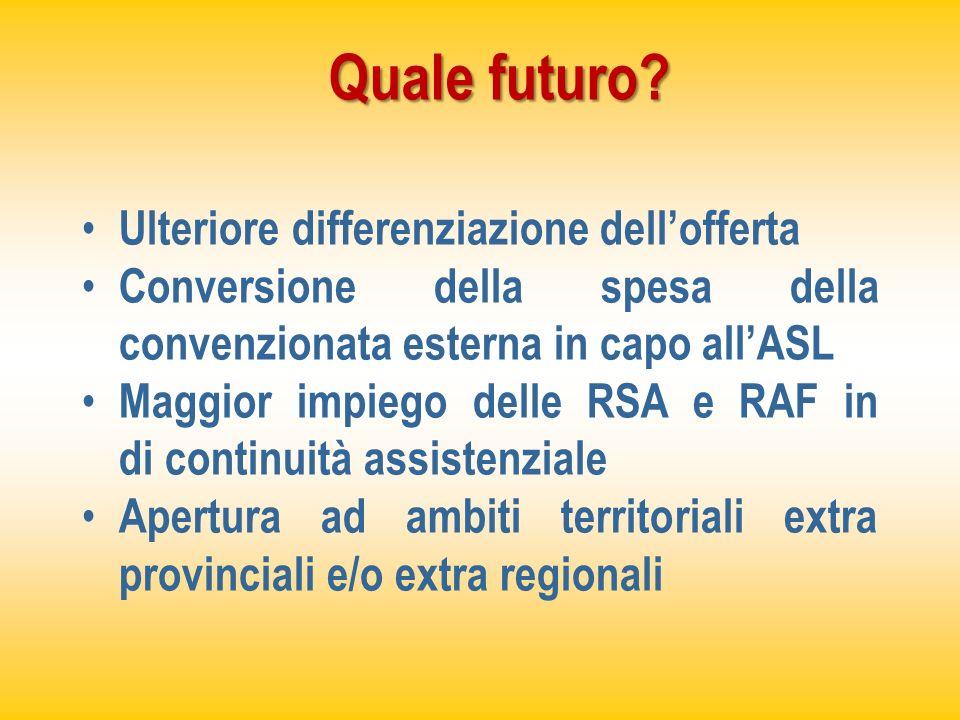 Quale futuro? Ulteriore differenziazione dellofferta Conversione della spesa della convenzionata esterna in capo allASL Maggior impiego delle RSA e RA