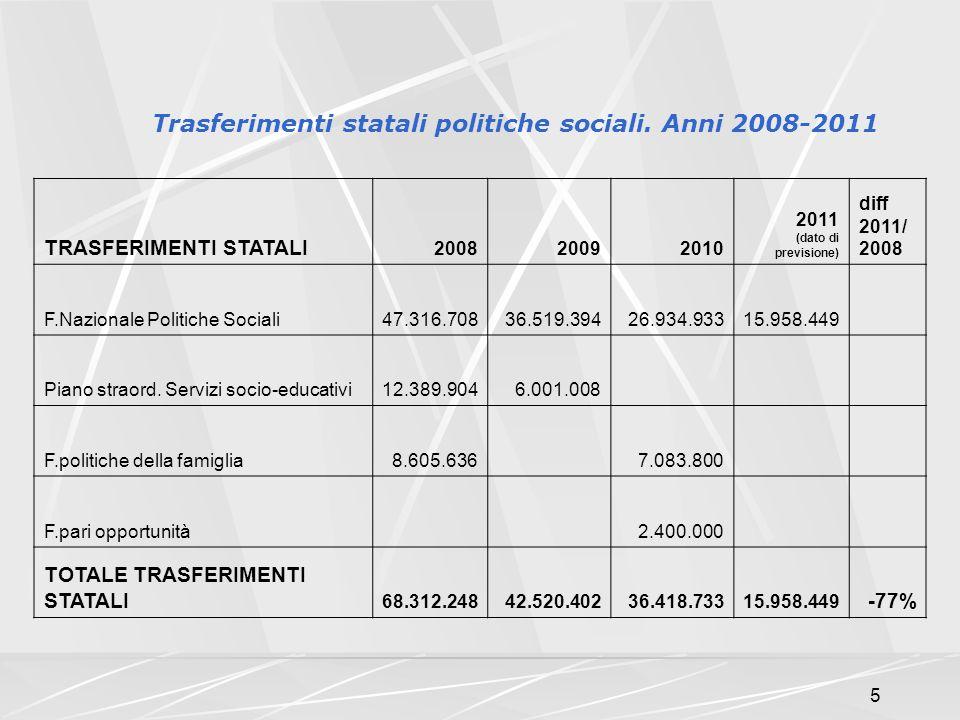 5 Trasferimenti statali politiche sociali.
