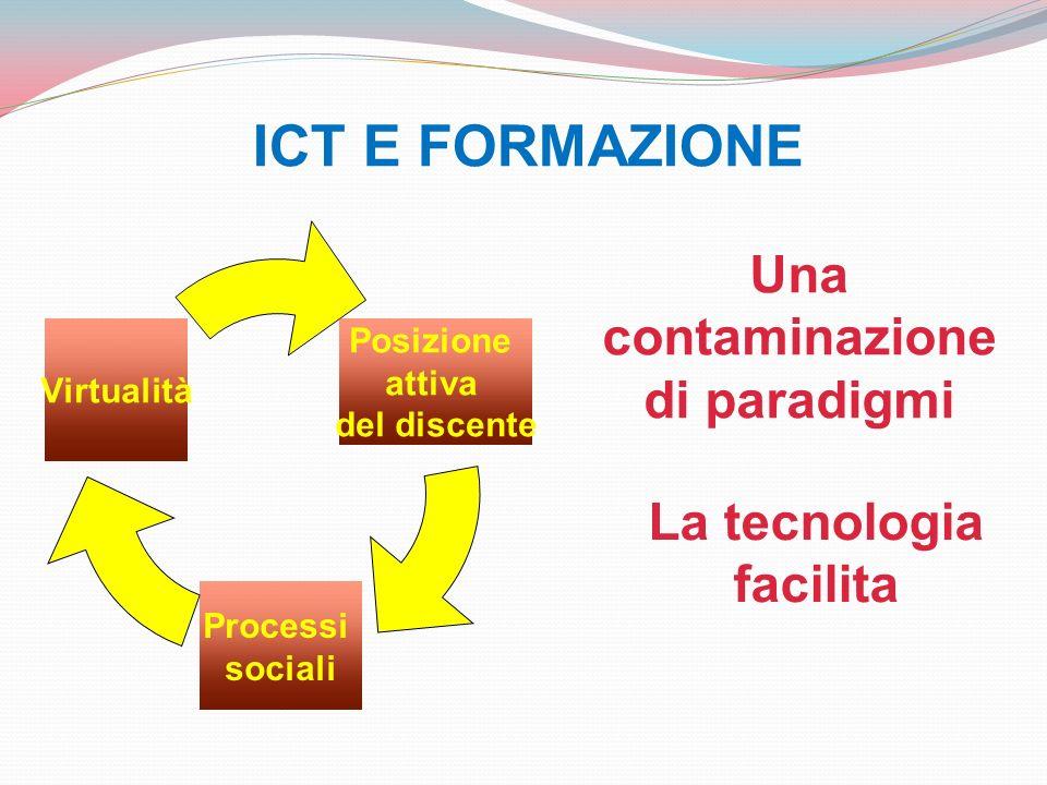 Posizione attiva del discente Processi sociali Virtualità ICT E FORMAZIONE Una contaminazione di paradigmi La tecnologia facilita