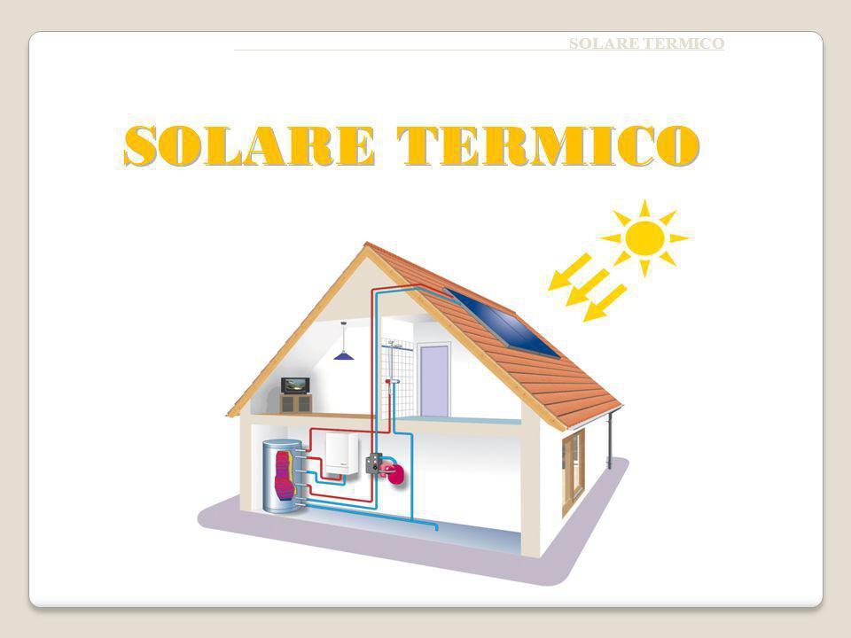 Indice Lenergia solare Principi base Come funziona un sistema solare termico Funzionamento Classificazioni I componenti dellimpianto
