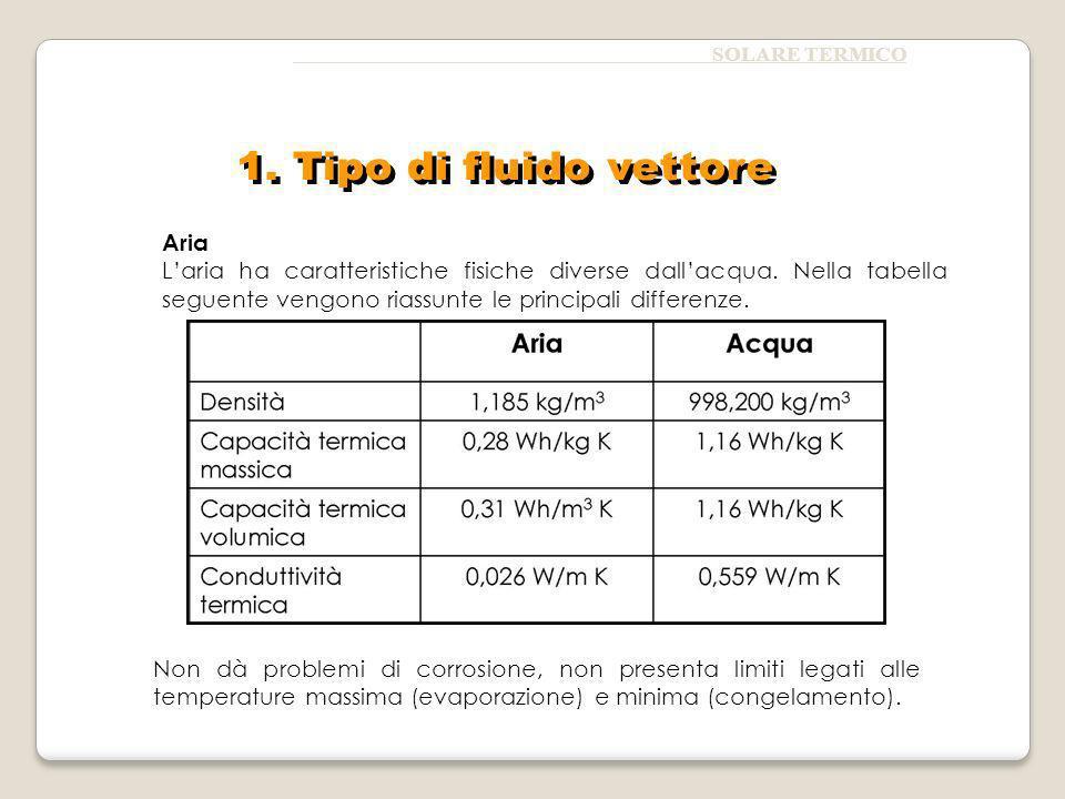 SOLARE TERMICO Aria Laria ha caratteristiche fisiche diverse dallacqua. Nella tabella seguente vengono riassunte le principali differenze. Non dà prob