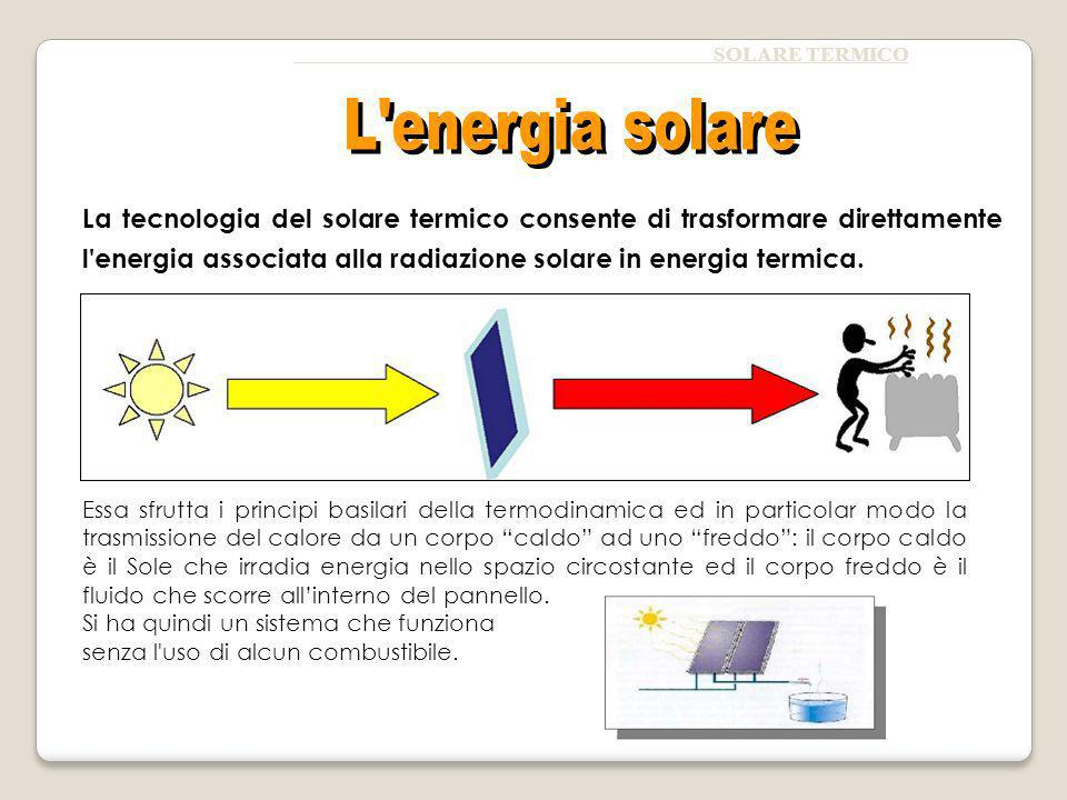 SOLARE TERMICO La tecnologia del solare termico consente di trasformare direttamente l'energia associata alla radiazione solare in energia termica. Es