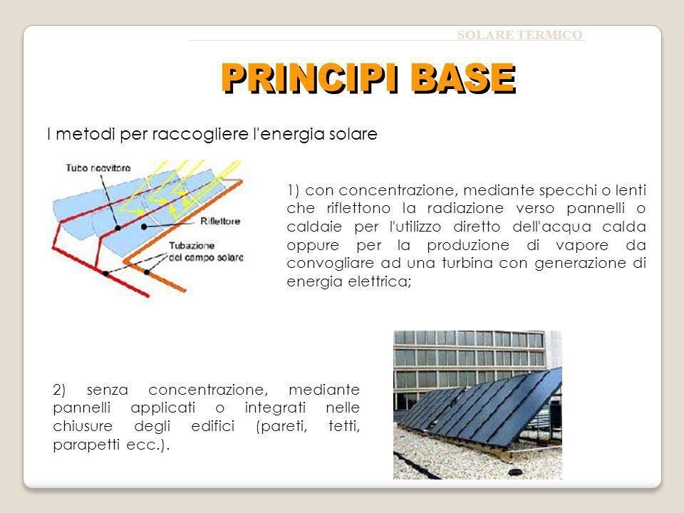 SOLARE TERMICO I metodi per raccogliere l'energia solare 1) con concentrazione, mediante specchi o lenti che riflettono la radiazione verso pannelli o