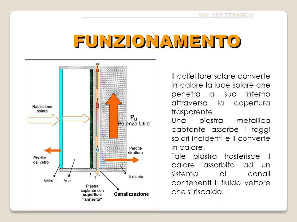 SOLARE TERMICO Il dispositivo base: il collettore solare è costituito da un corpo nero assorbente entro il quale può scorrere un fluido (con la funzione di captare l energia irradiata dal sole attraverso la superficie scura e trasferirla sotto forma di energia termica al fluido) e una copertura selettiva trasparente sulla parte esposta al sole (con la funzione di limitare le dispersioni per irraggiamento verso l ambiente esterno), tutto racchiuso in un contenitore opportunamente isolato sulle pareti laterali e sulla parete opposta a quella di ricezione della radiazione.