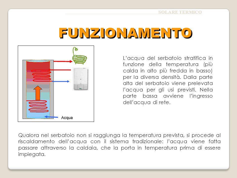 SOLARE TERMICO 1 Classificazione in base al tipo di fluido vettore 2 Classificazione in base alla tipologia di movimentazione del fluido 3 classificazione in base all utilizzo