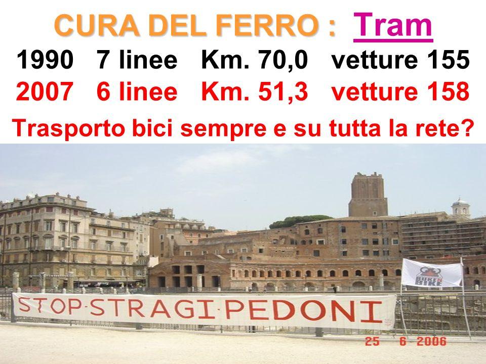 CURA DEL FERRO : CURA DEL FERRO : Tram 1990 7 linee Km.