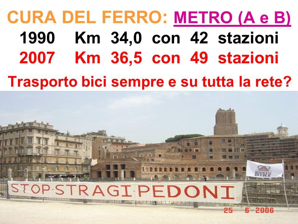CURA DEL FERRO : METRO (A e B) 1990 Km 34,0 con 42 stazioni 2007 Km 36,5 con 49 stazioni Trasporto bici sempre e su tutta la rete?