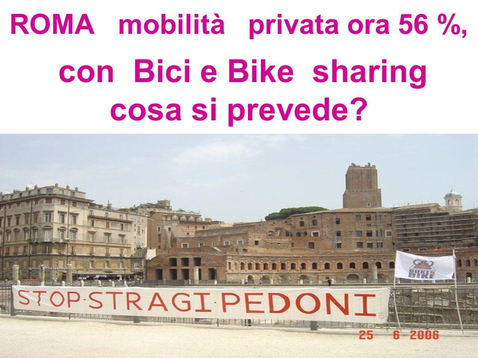 ROMA mobilità privata ora 56 %, con Bici e Bike sharing cosa si prevede?