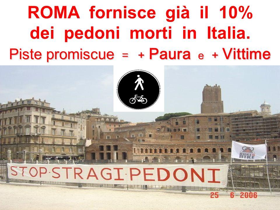 Piste promiscue = + Paura e + Vittime ROMA fornisce già il 10% dei pedoni morti in Italia.