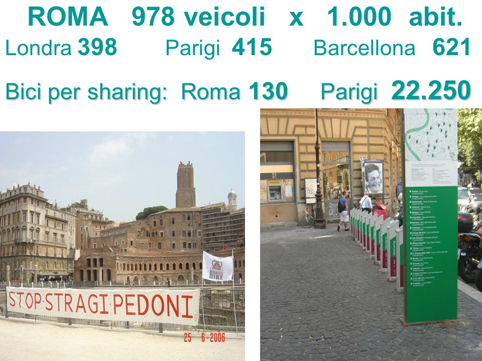 Bici per sharing: Roma 130 Parigi 22.250 ROMA 978 veicoli x 1.000 abit.