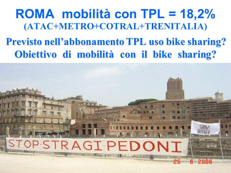 Previsto nellabbonamento TPL uso bike sharing.Obiettivo di mobilità con il bike sharing.
