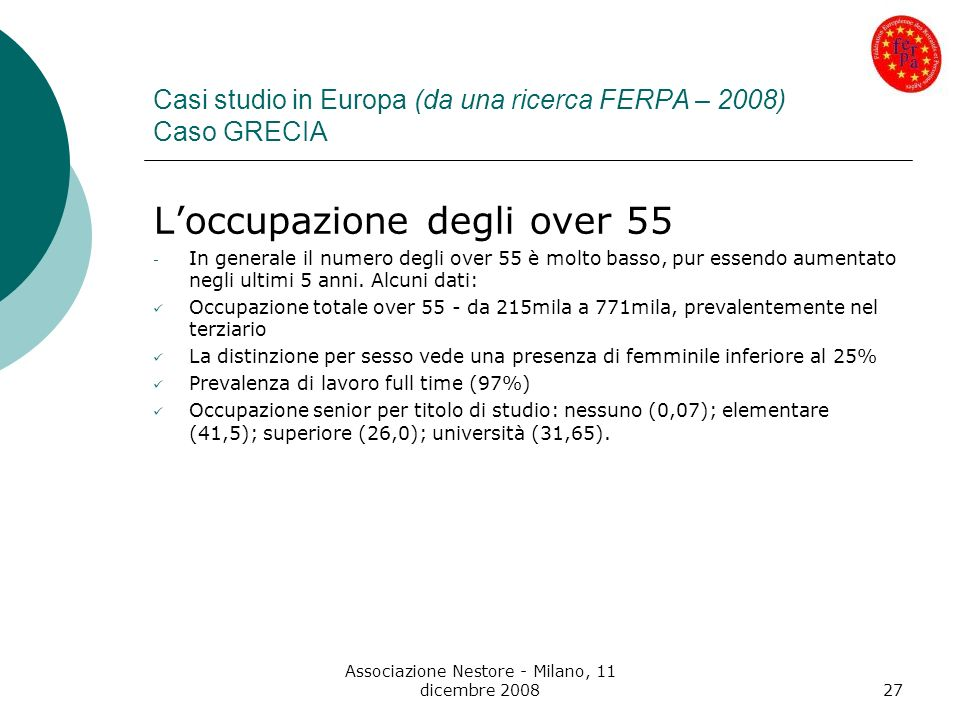 Associazione Nestore - Milano, 11 dicembre 200827 Casi studio in Europa (da una ricerca FERPA – 2008) Caso GRECIA Loccupazione degli over 55 - In gene
