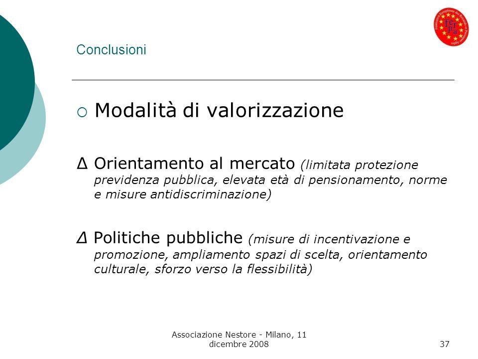 Associazione Nestore - Milano, 11 dicembre 200837 Conclusioni Modalità di valorizzazione Orientamento al mercato (limitata protezione previdenza pubbl