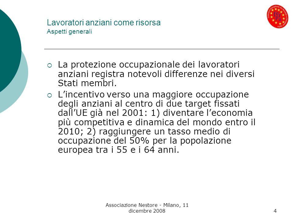 Associazione Nestore - Milano, 11 dicembre 20085 Lavoratori anziani come risorsa Aspetti generali Nel 2002, il Consiglio di Barcellona indicava un incremento graduale delletà di pensionamento di 5 anni, al 2010.