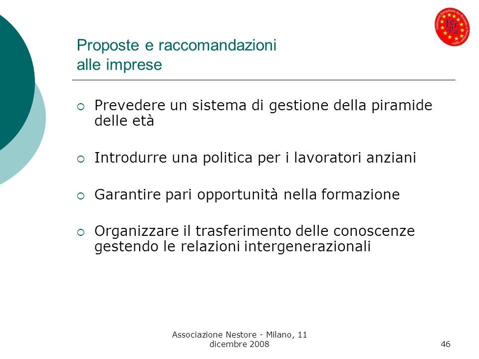Associazione Nestore - Milano, 11 dicembre 200846 Proposte e raccomandazioni alle imprese Prevedere un sistema di gestione della piramide delle età In