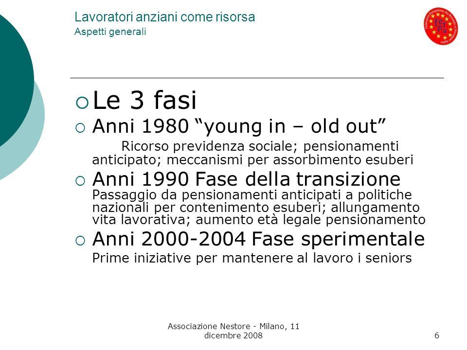 Associazione Nestore - Milano, 11 dicembre 20086 Lavoratori anziani come risorsa Aspetti generali Le 3 fasi Anni 1980 young in – old out Ricorso previ
