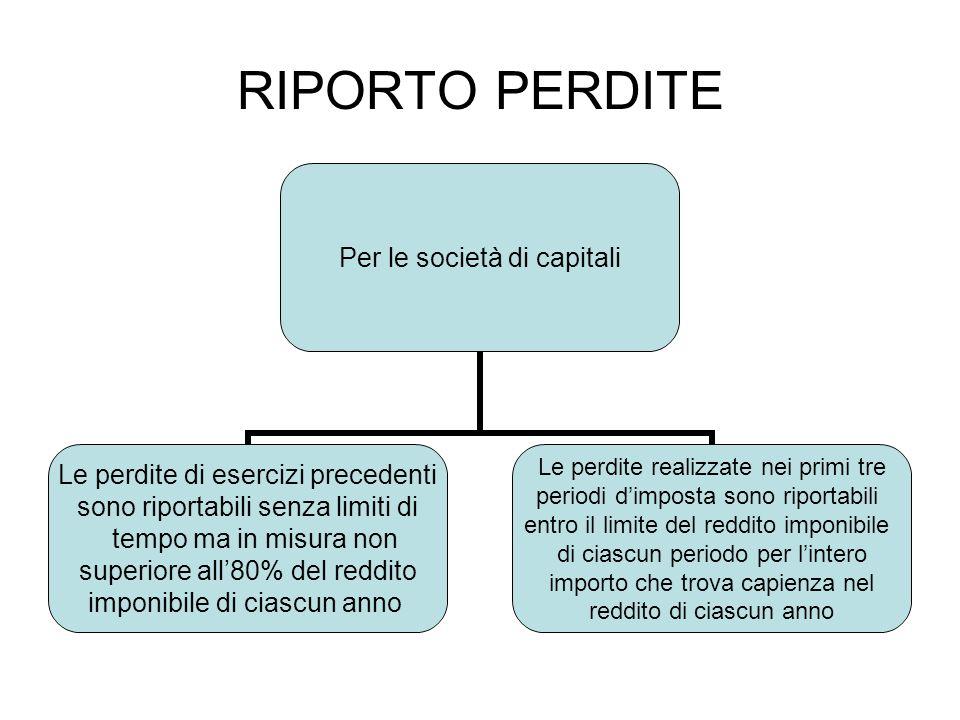 RIPORTO PERDITE Per le società di capitali Le perdite di esercizi precedenti sono riportabili senza limiti di tempo ma in misura non superiore all80%