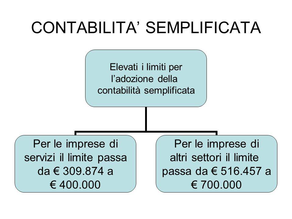 CONTABILITA SEMPLIFICATA Elevati i limiti per ladozione della contabilità semplificata Per le imprese di servizi il limite passa da 309.874 a 400.000