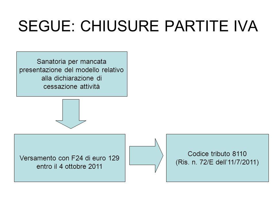 SEGUE: CHIUSURE PARTITE IVA Sanatoria per mancata presentazione del modello relativo alla dichiarazione di cessazione attività Versamento con F24 di e