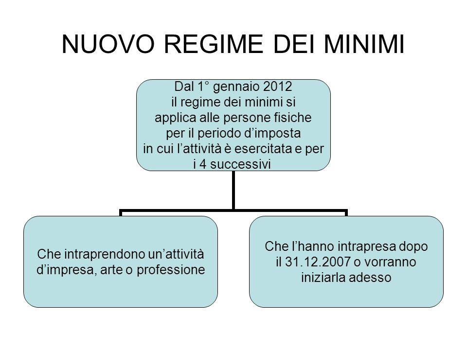 NUOVO REGIME DEI MINIMI Dal 1° gennaio 2012 il regime dei minimi si applica alle persone fisiche per il periodo dimposta in cui lattività è esercitata