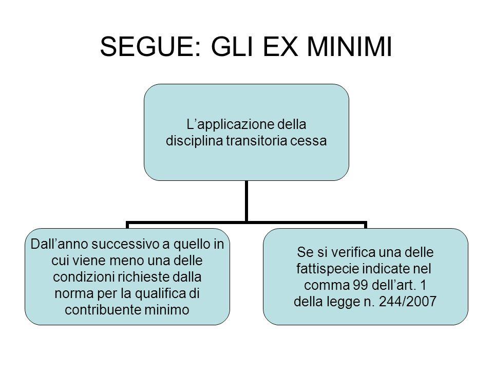 SEGUE: GLI EX MINIMI Lapplicazione della disciplina transitoria cessa Dallanno successivo a quello in cui viene meno una delle condizioni richieste da